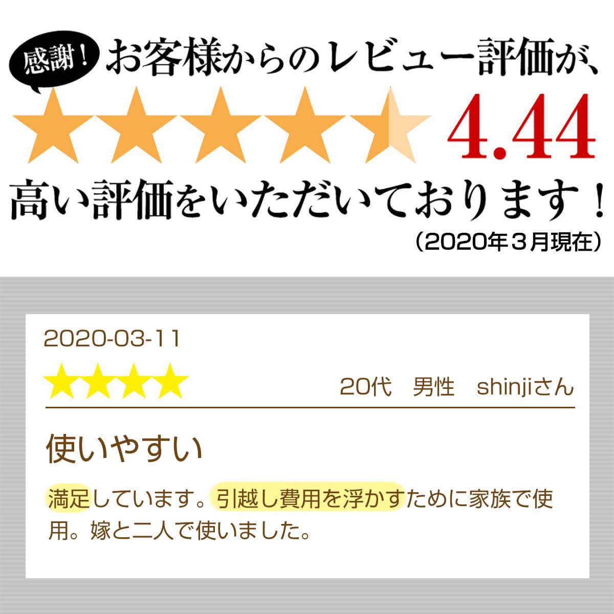 ユーザー満足度4.44